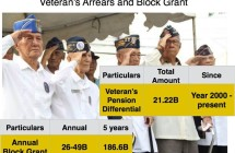 Plenary Interpellation re: BBL Block Grant vs. Veteran's Unpaid Pension Differentials